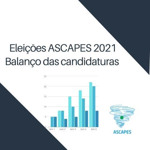 Eleições ASCAPES: Balanço das candidaturas